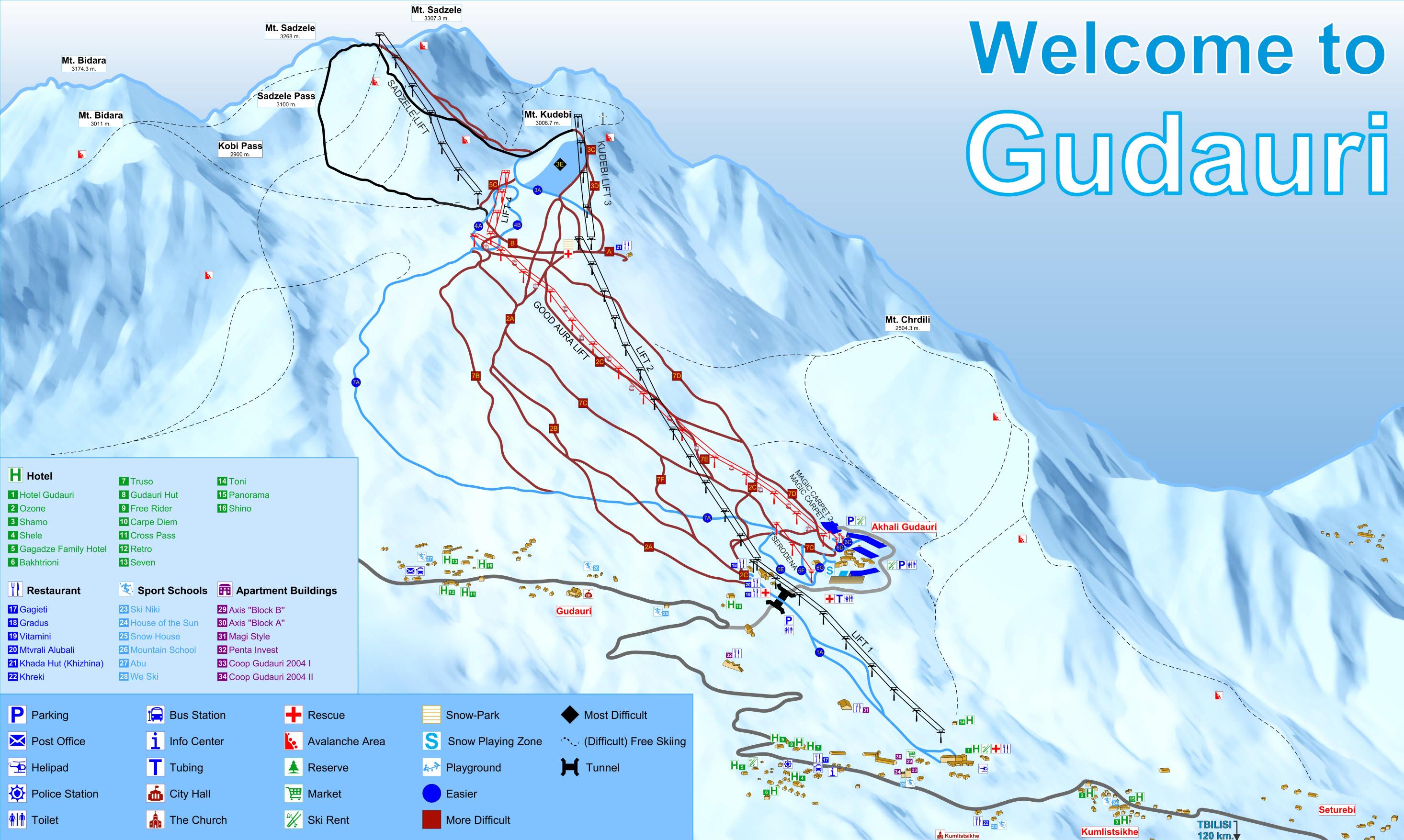 Он находится в 120 км от Тбилиси на высоте 2196м.  У Гудаури уникальный природный рельеф, на трассах и вне.